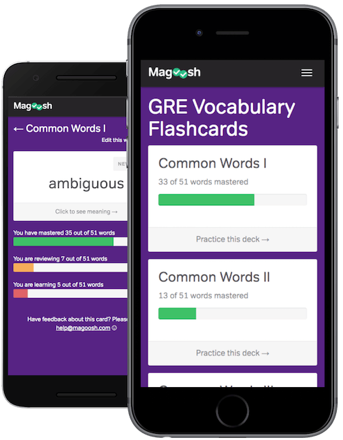 Magoosh Account For Gre Test
