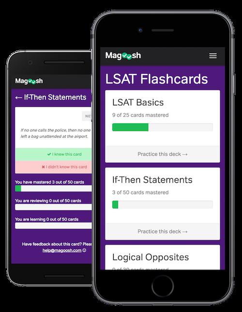 Magoosh LSAT - Free LSAT Concepts Flashcards