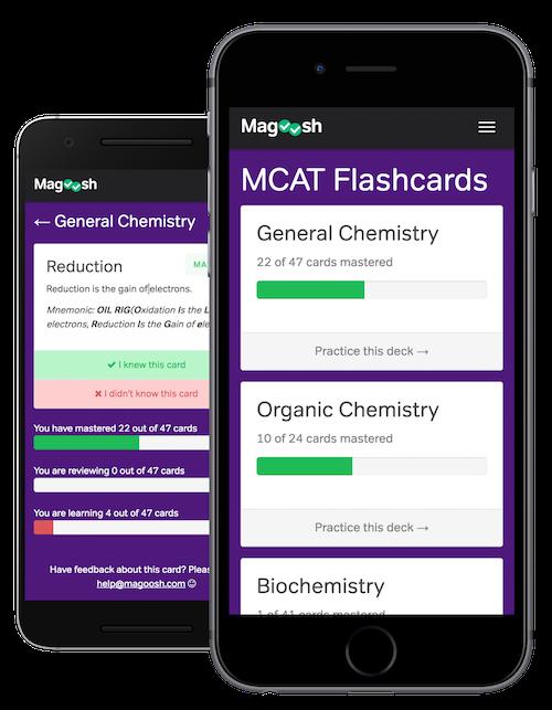Magoosh MCAT - Free MCAT Flashcards